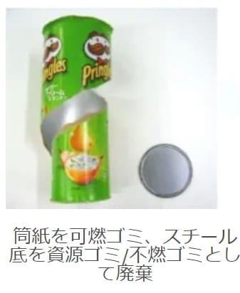 プリングルス容器分別4ステップ目